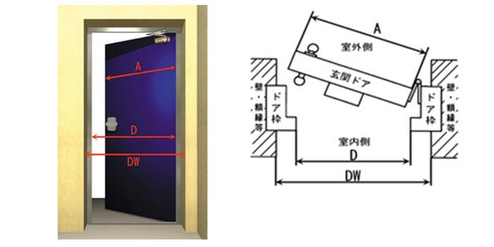 玄関網戸採寸方法